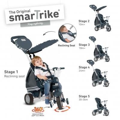 smarTrike 5-in-1 Dazzle