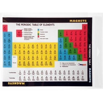 Periodic Table Magnets by SMART