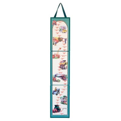 Kevin Transportation Growth Chart & Nina Ballerina Growth Chart